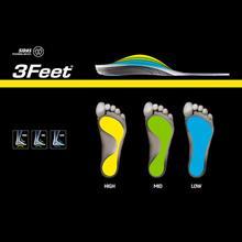 Analyse et mesure des pieds